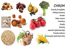 źródła pokarmowe chromu